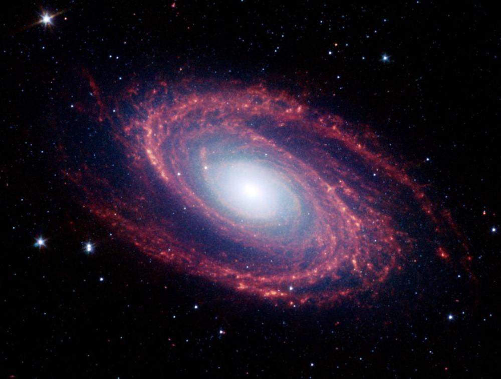 کهکشانها سامانههایی بزرگ و با اندازه و مرزی مشخّص اند