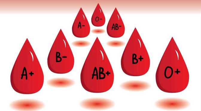 تشخیص شخصیت از روی گروه خونی شما